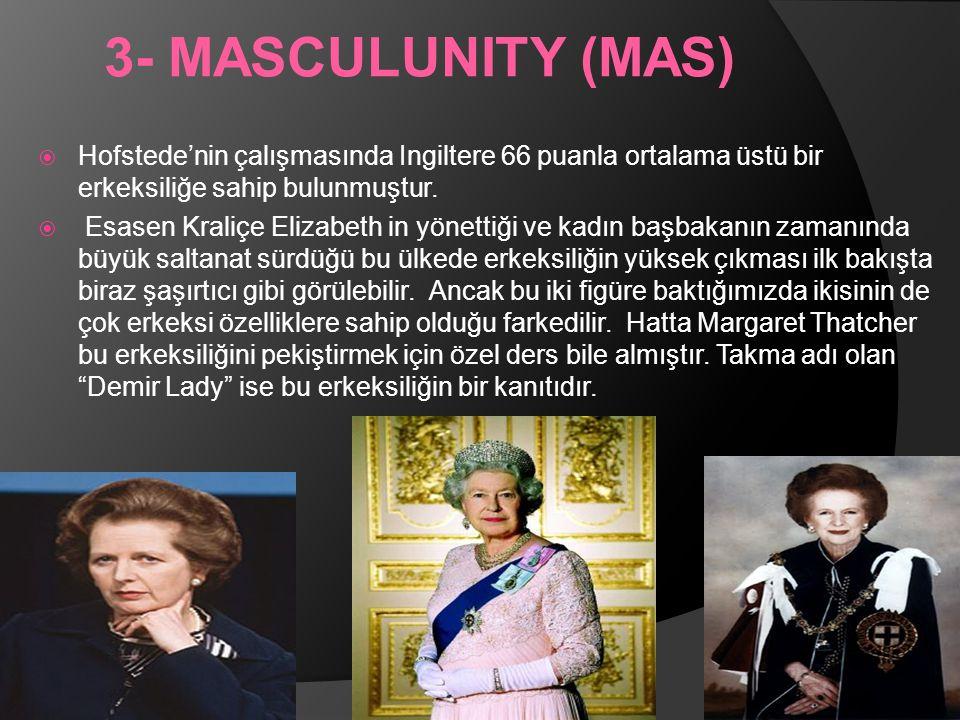 3- MASCULUNITY (MAS) Hofstede'nin çalışmasında Ingiltere 66 puanla ortalama üstü bir erkeksiliğe sahip bulunmuştur.