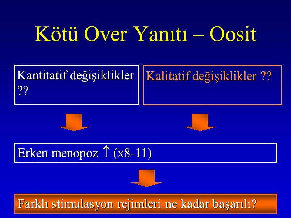 Kötü Over Yanıtı – Oosit