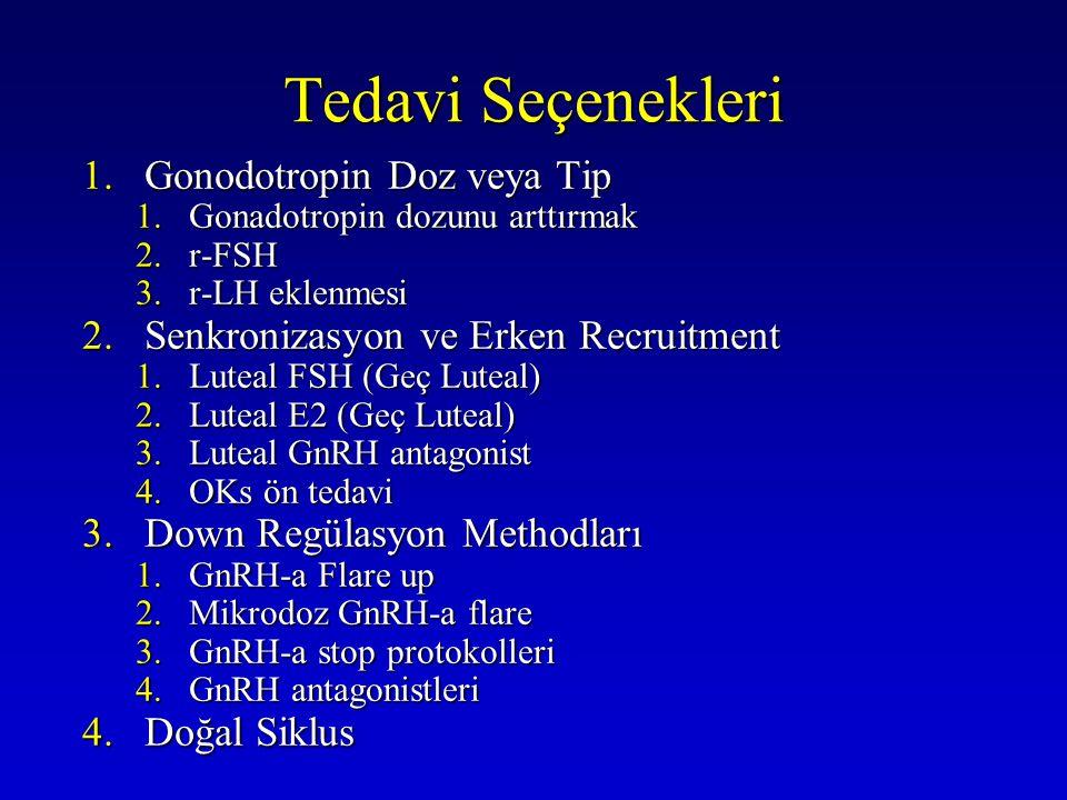 Tedavi Seçenekleri Gonodotropin Doz veya Tip