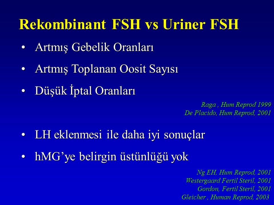 Rekombinant FSH vs Uriner FSH