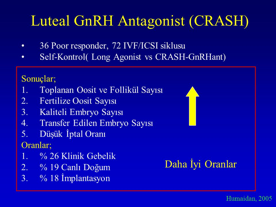 Luteal GnRH Antagonist (CRASH)