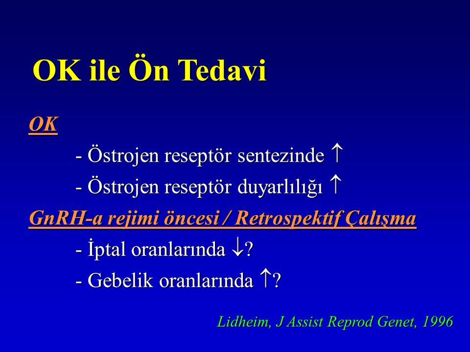 OK ile Ön Tedavi OK - Östrojen reseptör sentezinde 