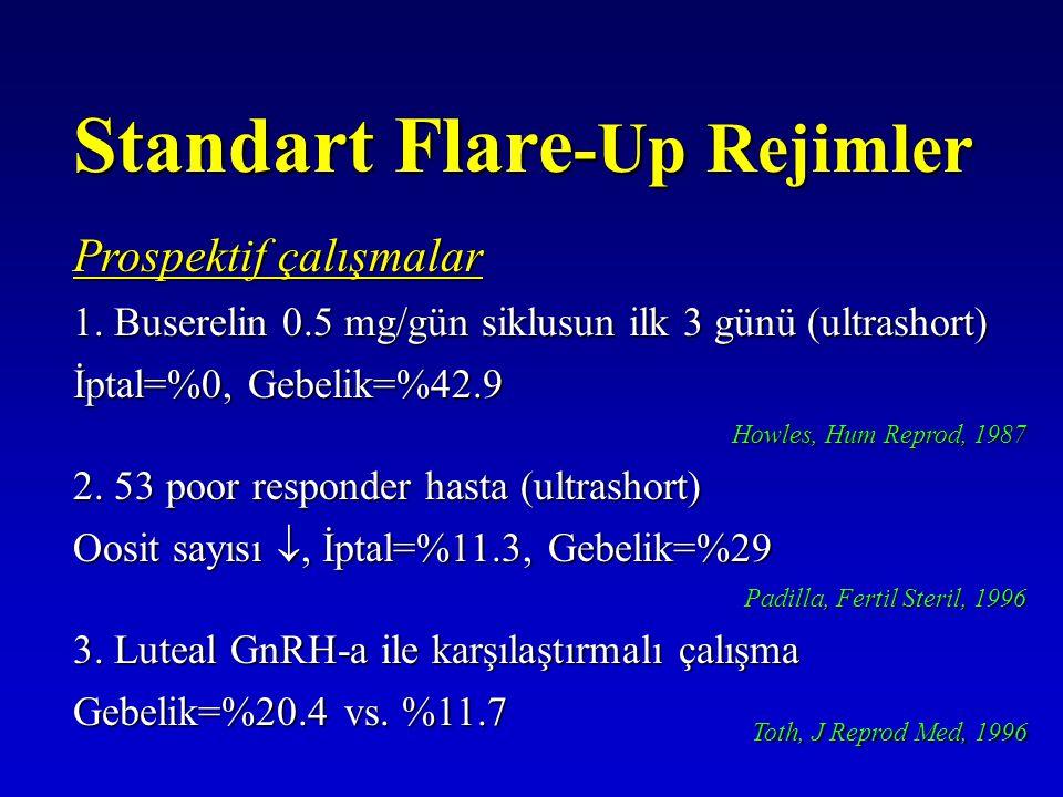 Standart Flare-Up Rejimler