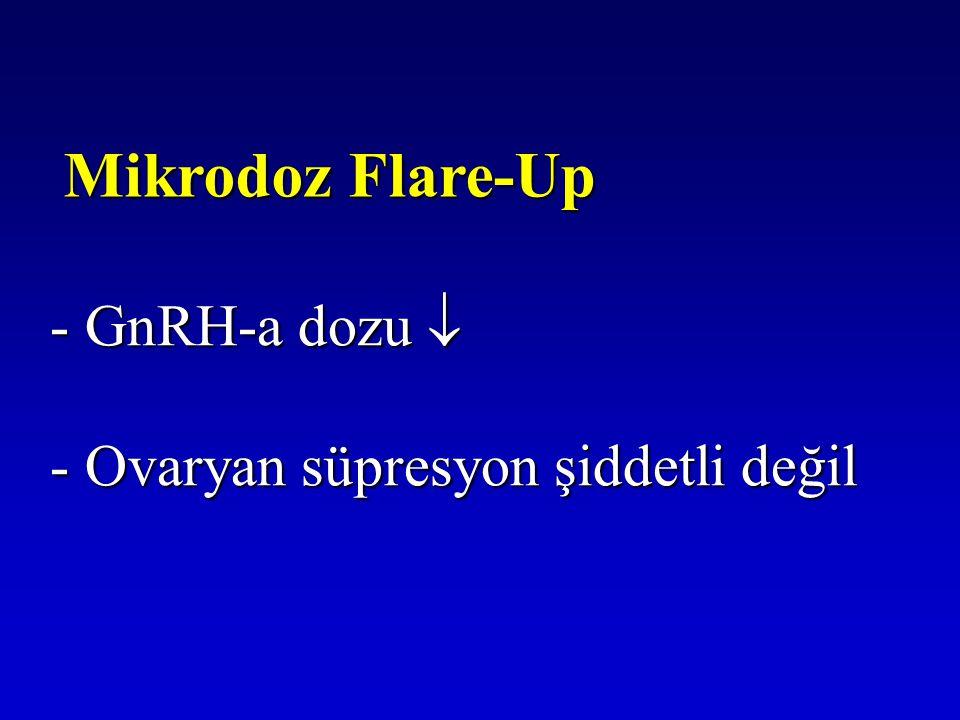 Mikrodoz Flare-Up GnRH-a dozu  Ovaryan süpresyon şiddetli değil