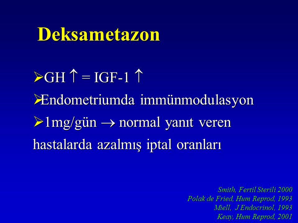 Deksametazon GH  = IGF-1  Endometriumda immünmodulasyon