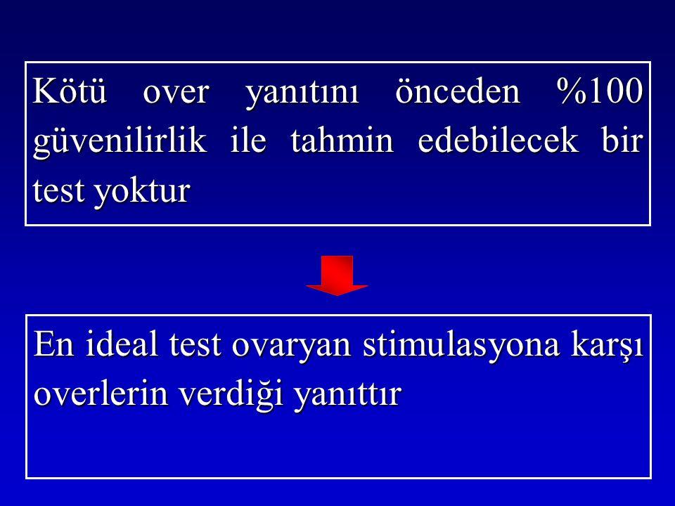 Kötü over yanıtını önceden %100 güvenilirlik ile tahmin edebilecek bir test yoktur