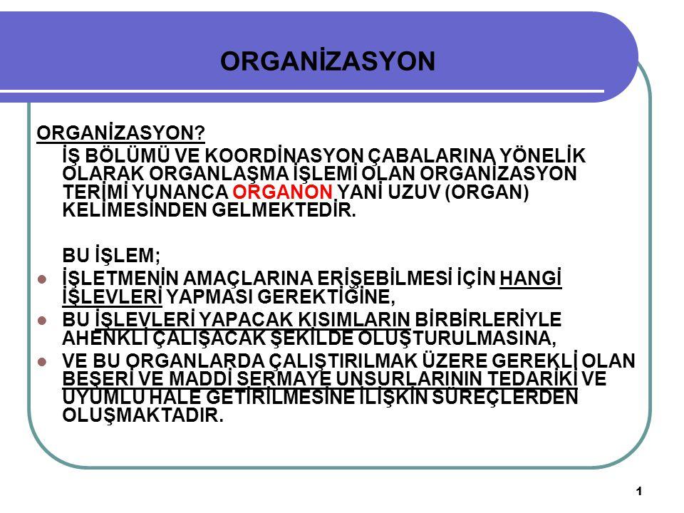 ORGANİZASYON ORGANİZASYON