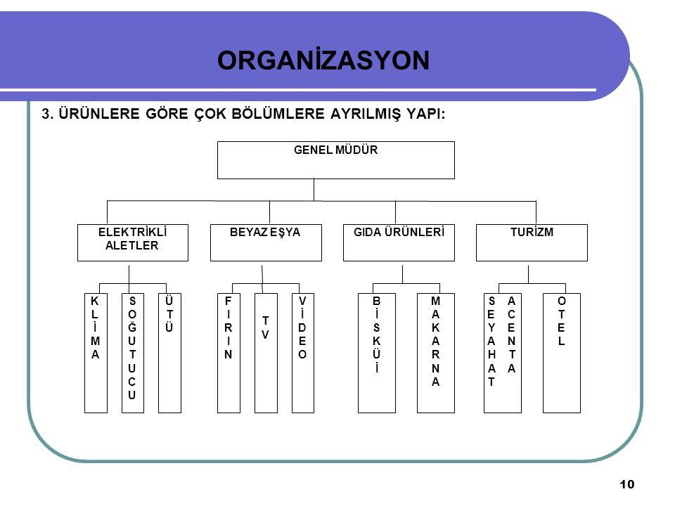 ORGANİZASYON 3. ÜRÜNLERE GÖRE ÇOK BÖLÜMLERE AYRILMIŞ YAPI: GENEL MÜDÜR