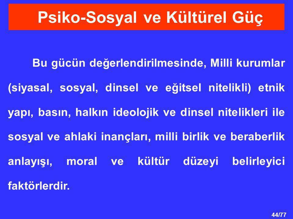 Psiko-Sosyal ve Kültürel Güç