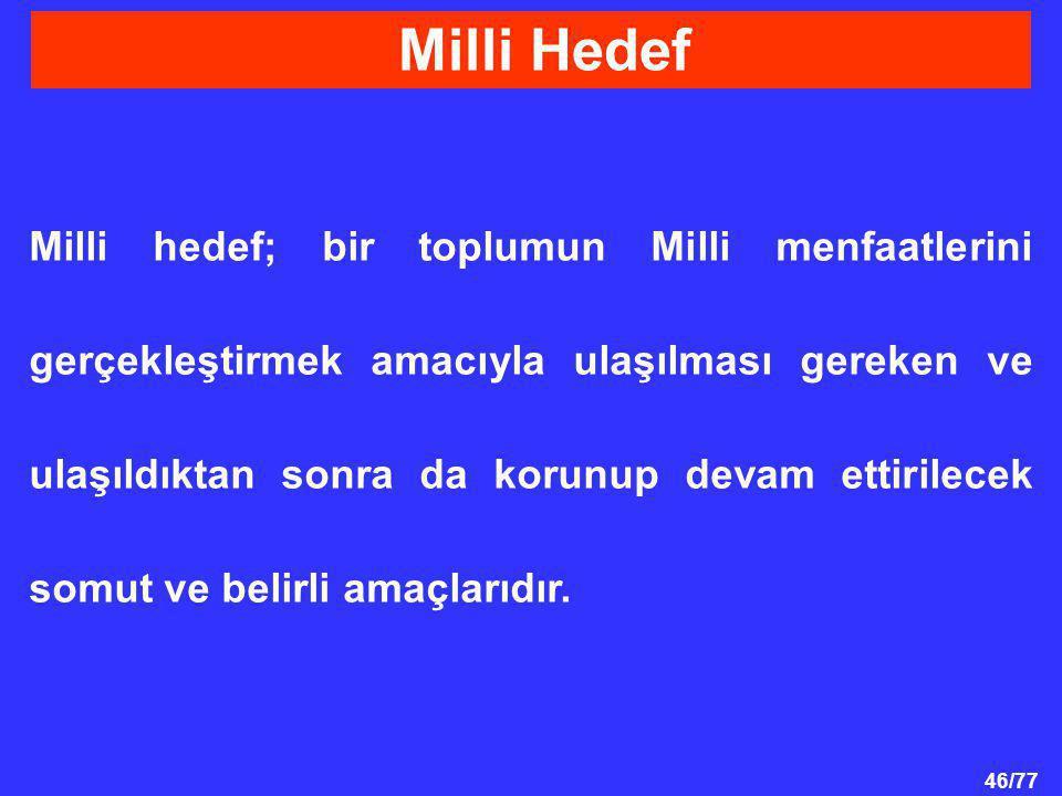 Milli Hedef