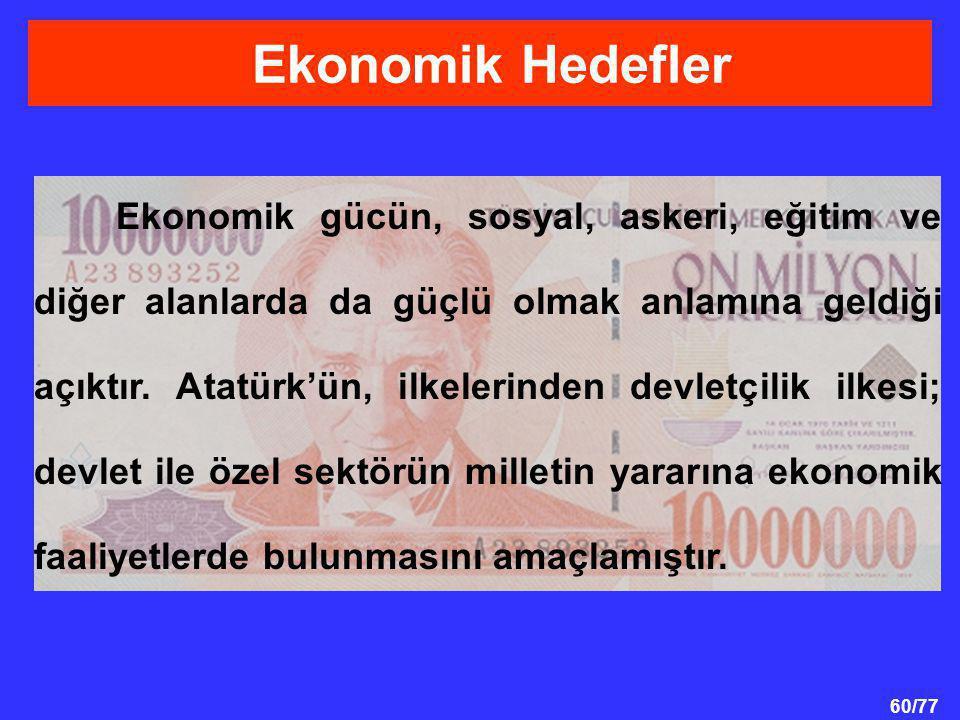 Ekonomik Hedefler