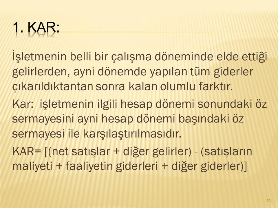 1. KAR: