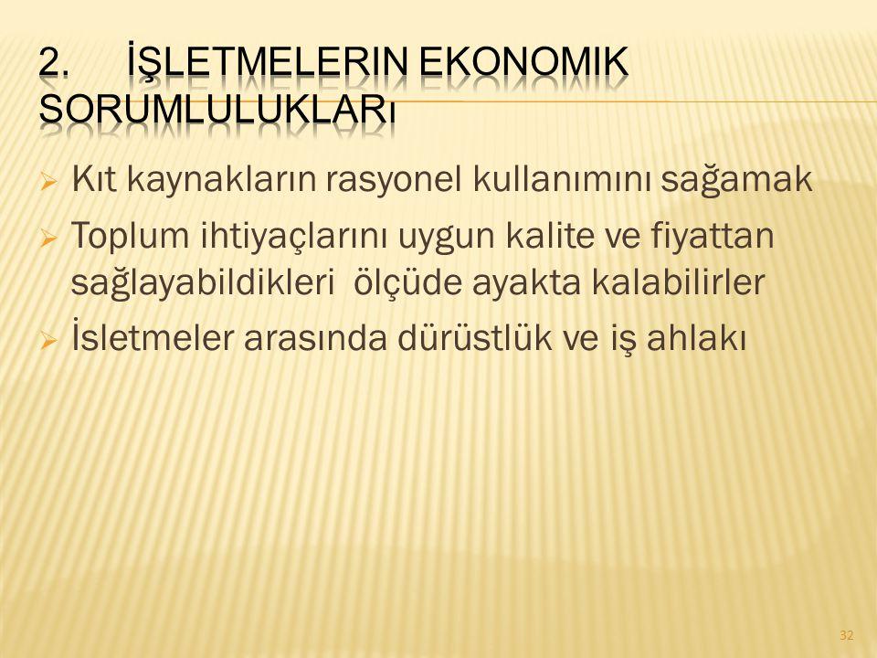 2. İşletmelerin Ekonomik Sorumlulukları