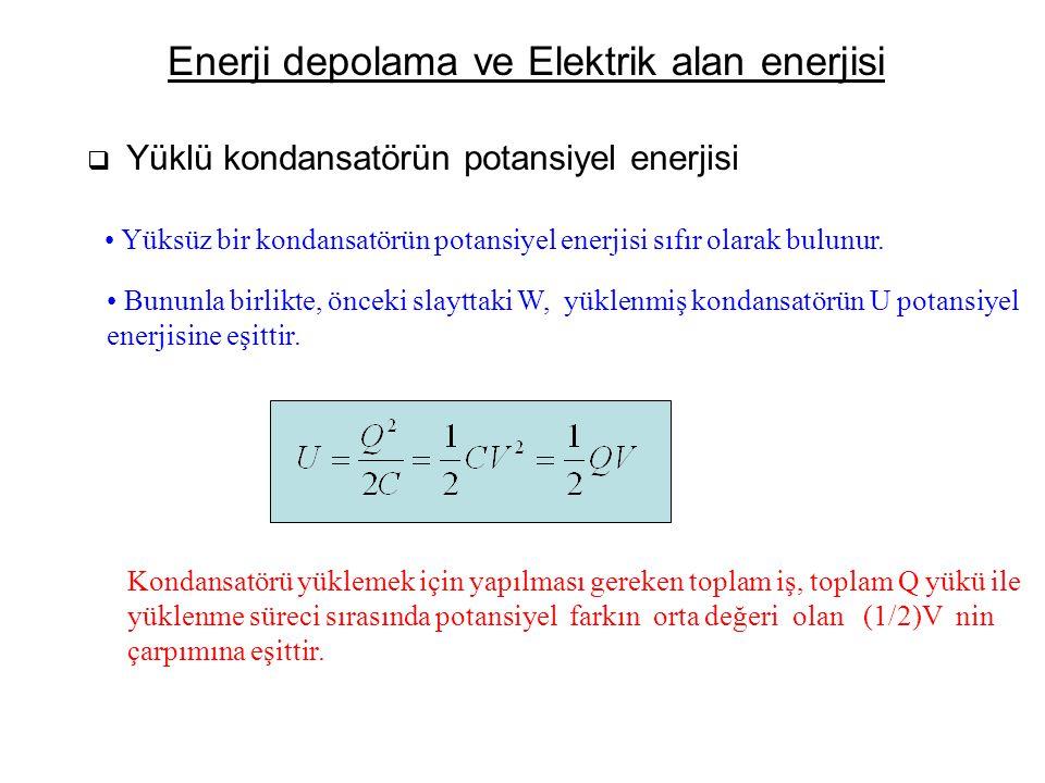 Enerji depolama ve Elektrik alan enerjisi