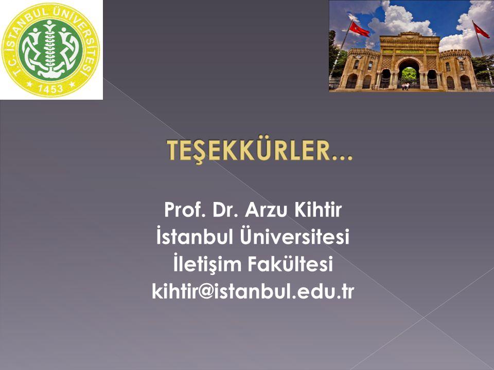 TEŞEKKÜRLER... Prof. Dr.