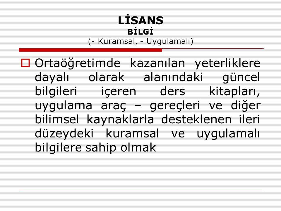 LİSANS BİLGİ (- Kuramsal, - Uygulamalı)