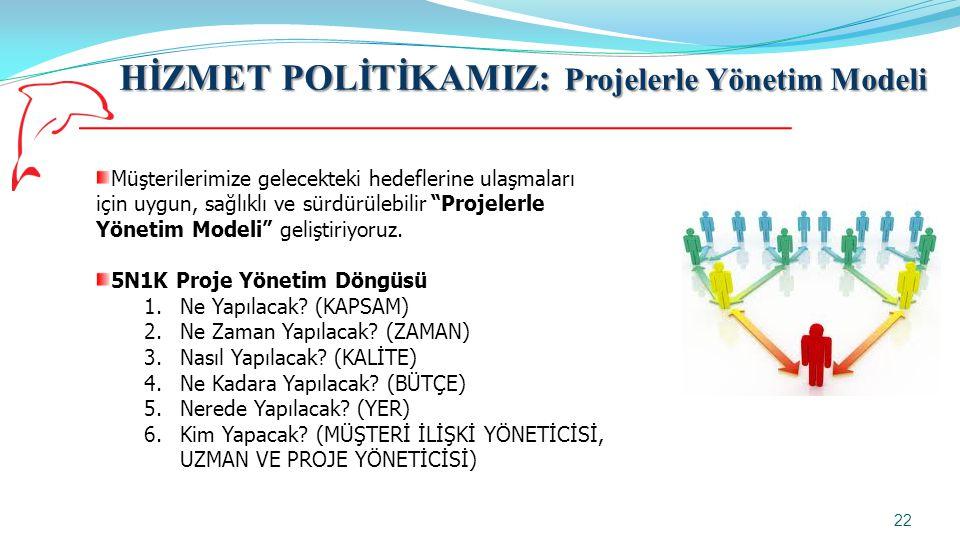 HİZMET POLİTİKAMIZ: Projelerle Yönetim Modeli