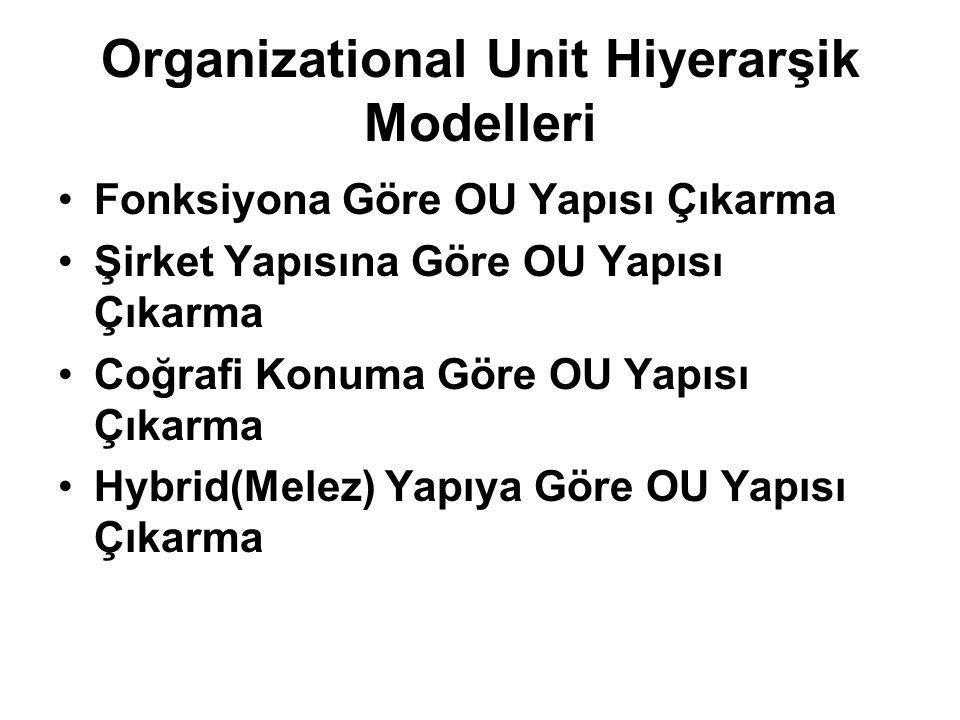 Organizational Unit Hiyerarşik Modelleri