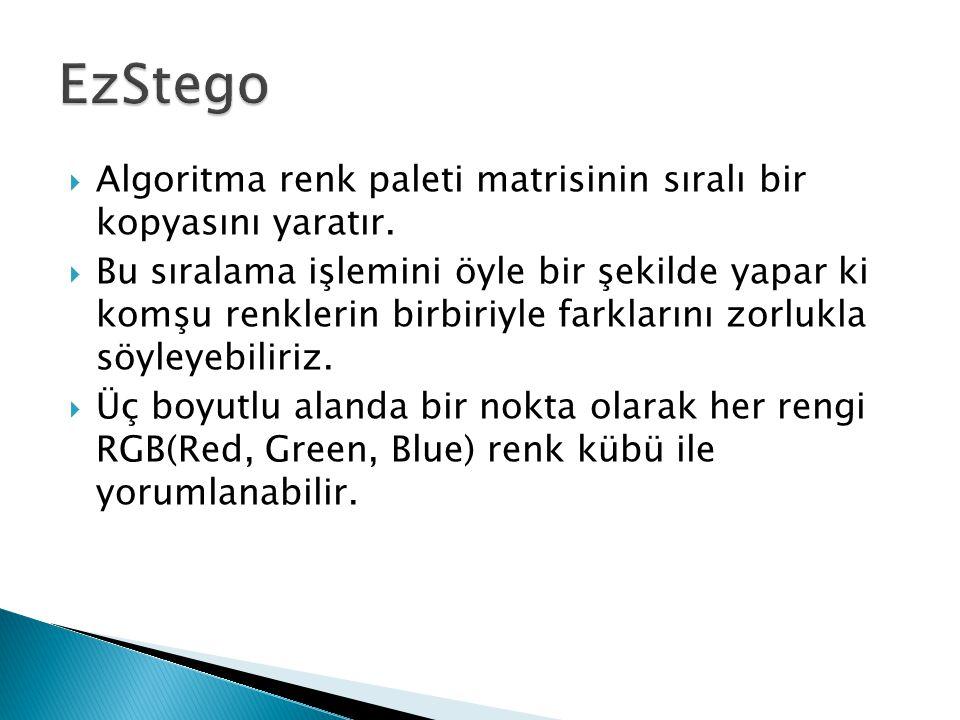 EzStego Algoritma renk paleti matrisinin sıralı bir kopyasını yaratır.