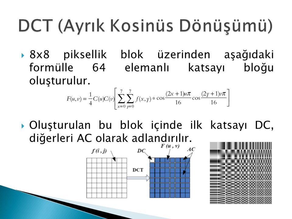 DCT (Ayrık Kosinüs Dönüşümü)