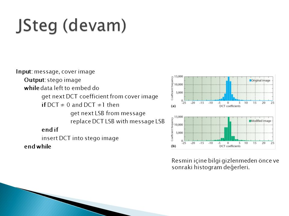 JSteg (devam) Input: message, cover image Output: stego image