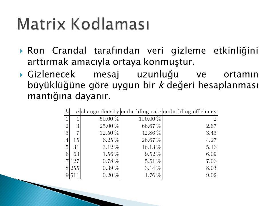 Matrix Kodlaması Ron Crandal tarafından veri gizleme etkinliğini arttırmak amacıyla ortaya konmuştur.