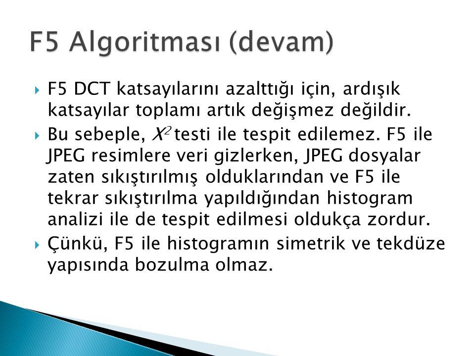F5 Algoritması (devam) F5 DCT katsayılarını azalttığı için, ardışık katsayılar toplamı artık değişmez değildir.