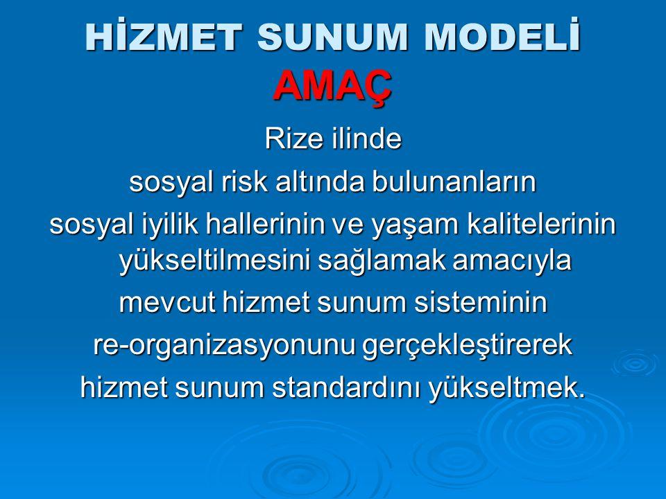 HİZMET SUNUM MODELİ AMAÇ