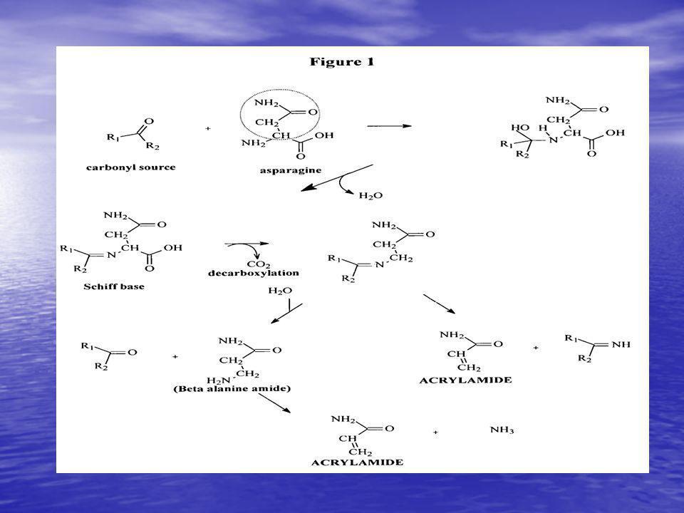 Karbonil kaynağına ör: glukoz