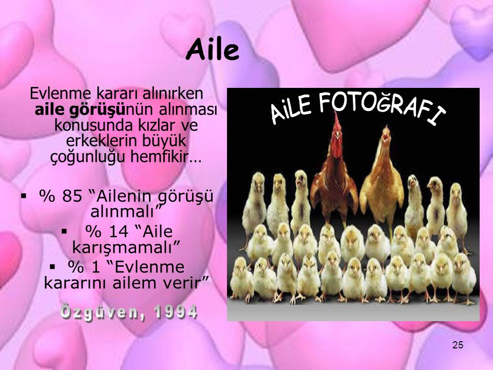 Aile AiLE FOTOĞRAFI Özgüven, 1994
