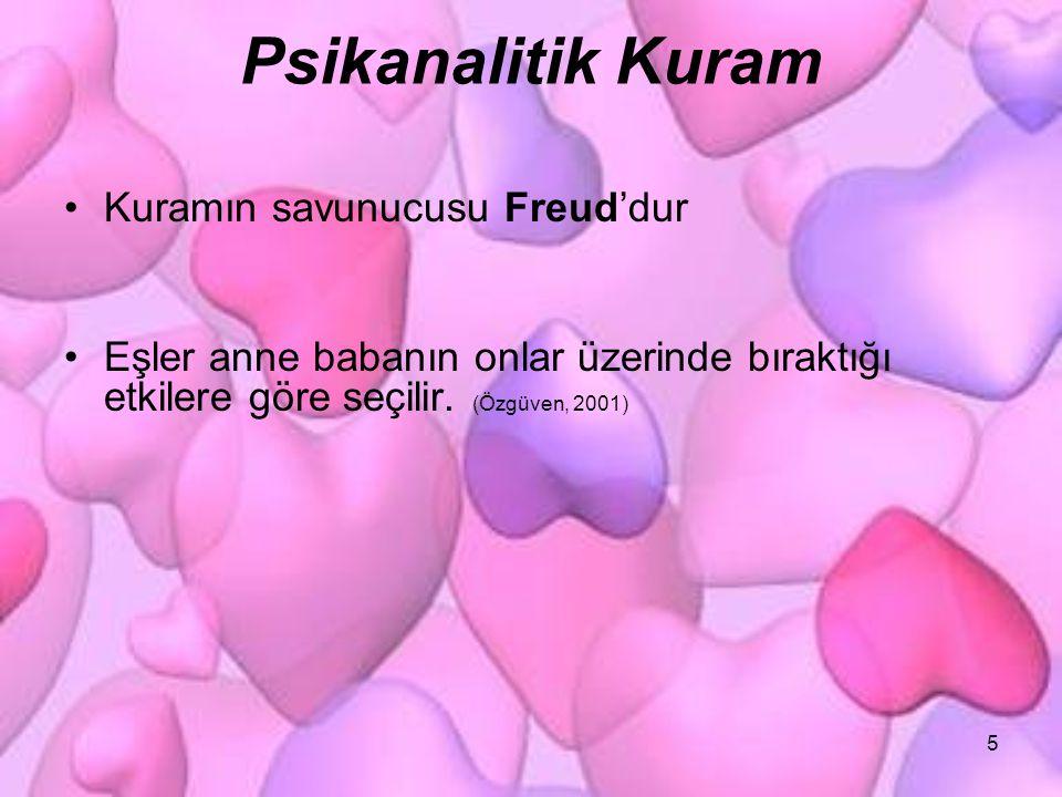 Psikanalitik Kuram Kuramın savunucusu Freud'dur
