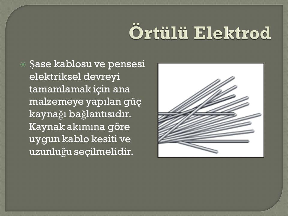 Örtülü Elektrod