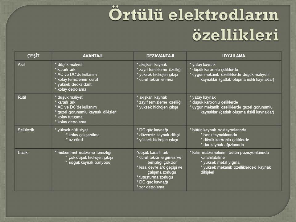 Örtülü elektrodların özellikleri