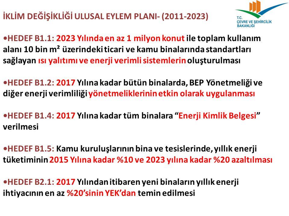 İKLİM DEĞİŞİKLİĞİ ULUSAL EYLEM PLANI- (2011-2023)