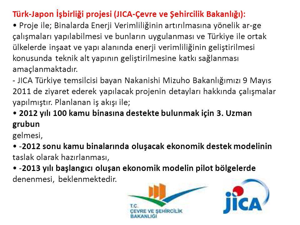 Türk-Japon İşbirliği projesi (JICA-Çevre ve Şehircilik Bakanlığı):
