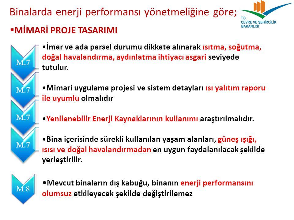 Binalarda enerji performansı yönetmeliğine göre;