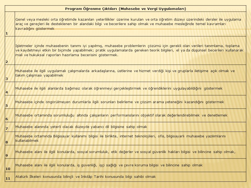 Program Öğrenme Çıktıları (Muhasebe ve Vergi Uygulamaları)