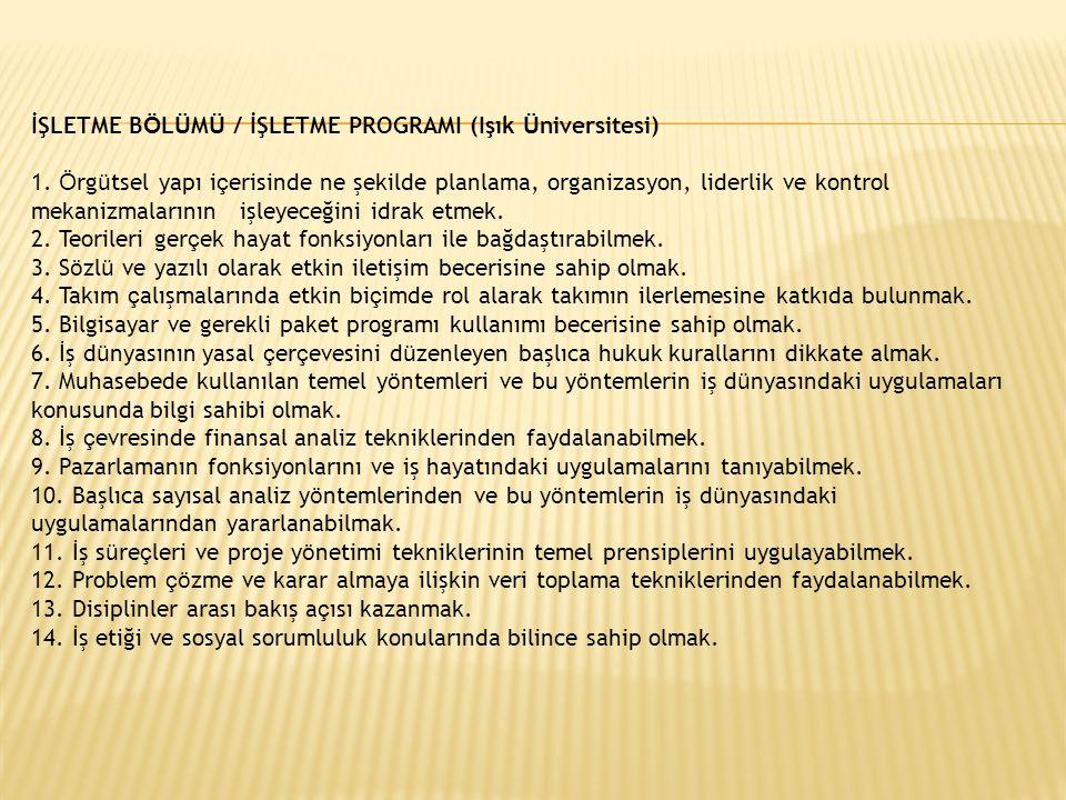 İŞLETME BÖLÜMÜ / İŞLETME PROGRAMI (Işık Üniversitesi)