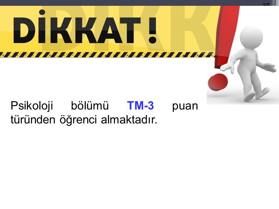 Psikoloji bölümü TM-3 puan türünden öğrenci almaktadır.