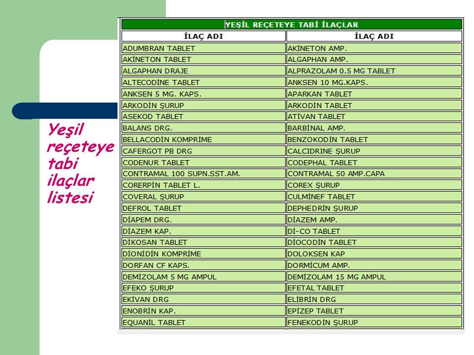 Yeşil reçeteye tabi ilaçlar listesi