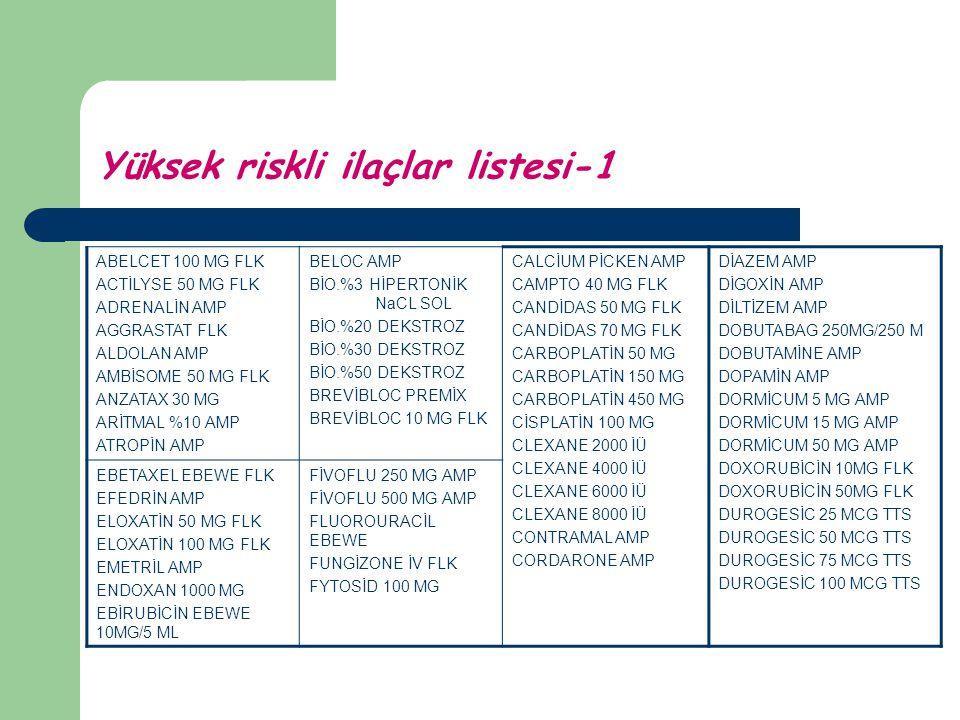 Yüksek riskli ilaçlar listesi-1