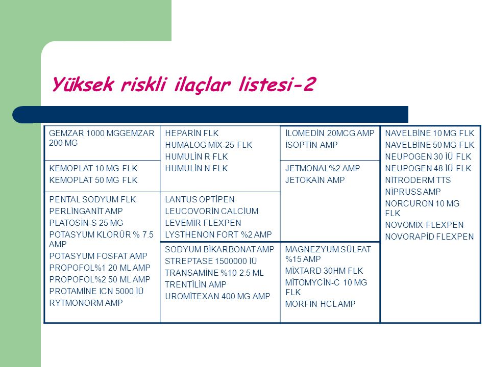 Yüksek riskli ilaçlar listesi-2