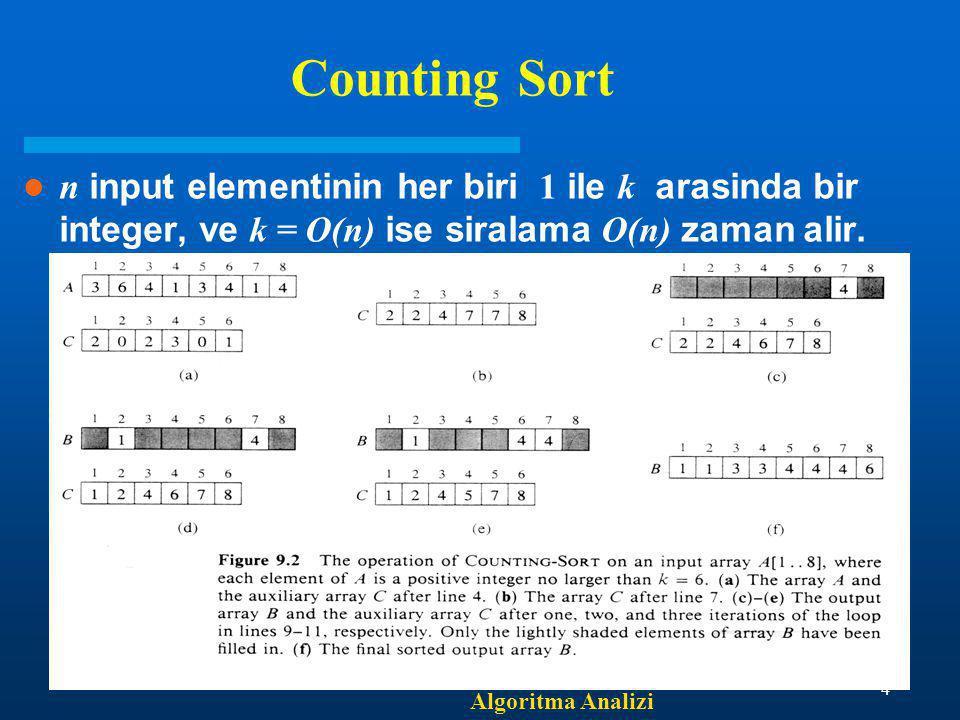 Counting Sort n input elementinin her biri 1 ile k arasinda bir integer, ve k = O(n) ise siralama O(n) zaman alir.