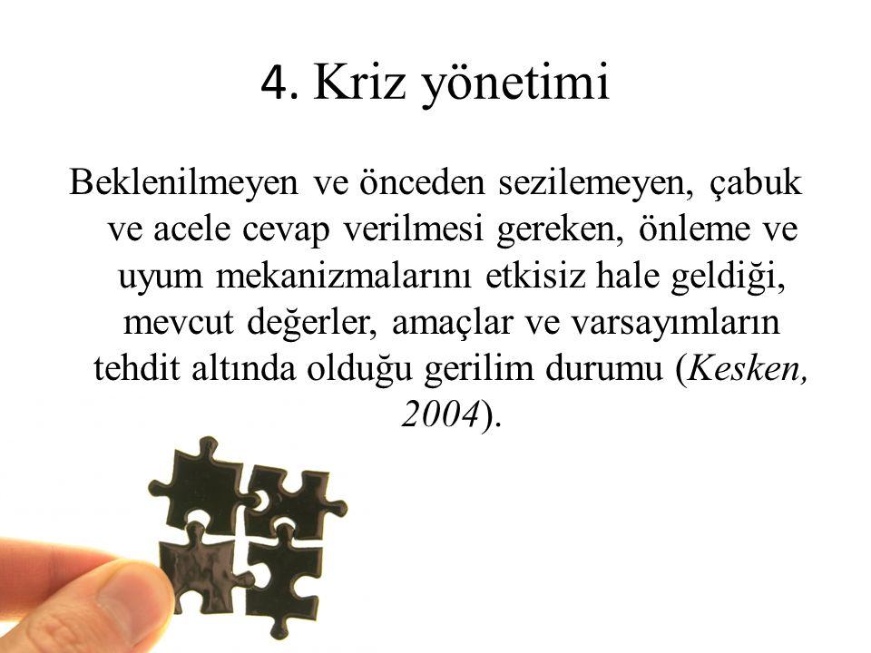 4. Kriz yönetimi
