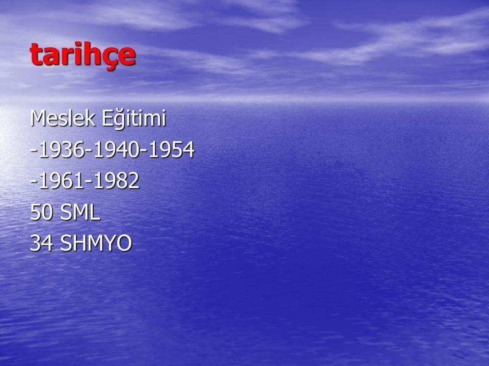 tarihçe Meslek Eğitimi -1936-1940-1954 -1961-1982 50 SML 34 SHMYO