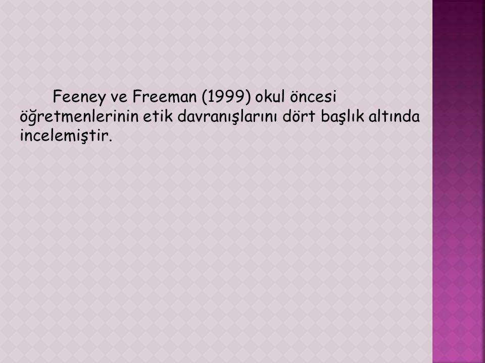 Feeney ve Freeman (1999) okul öncesi öğretmenlerinin etik davranışlarını dört başlık altında incelemiştir.