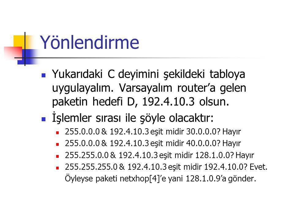 Yönlendirme Yukarıdaki C deyimini şekildeki tabloya uygulayalım. Varsayalım router'a gelen paketin hedefi D, 192.4.10.3 olsun.