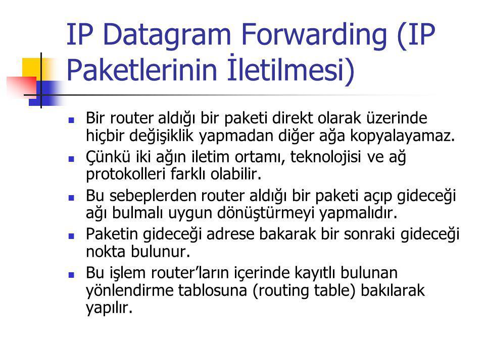 IP Datagram Forwarding (IP Paketlerinin İletilmesi)