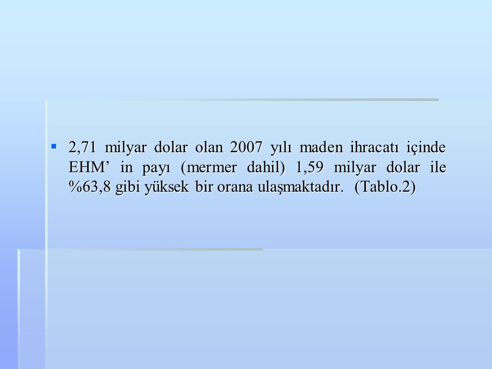 2,71 milyar dolar olan 2007 yılı maden ihracatı içinde EHM' in payı (mermer dahil) 1,59 milyar dolar ile %63,8 gibi yüksek bir orana ulaşmaktadır.