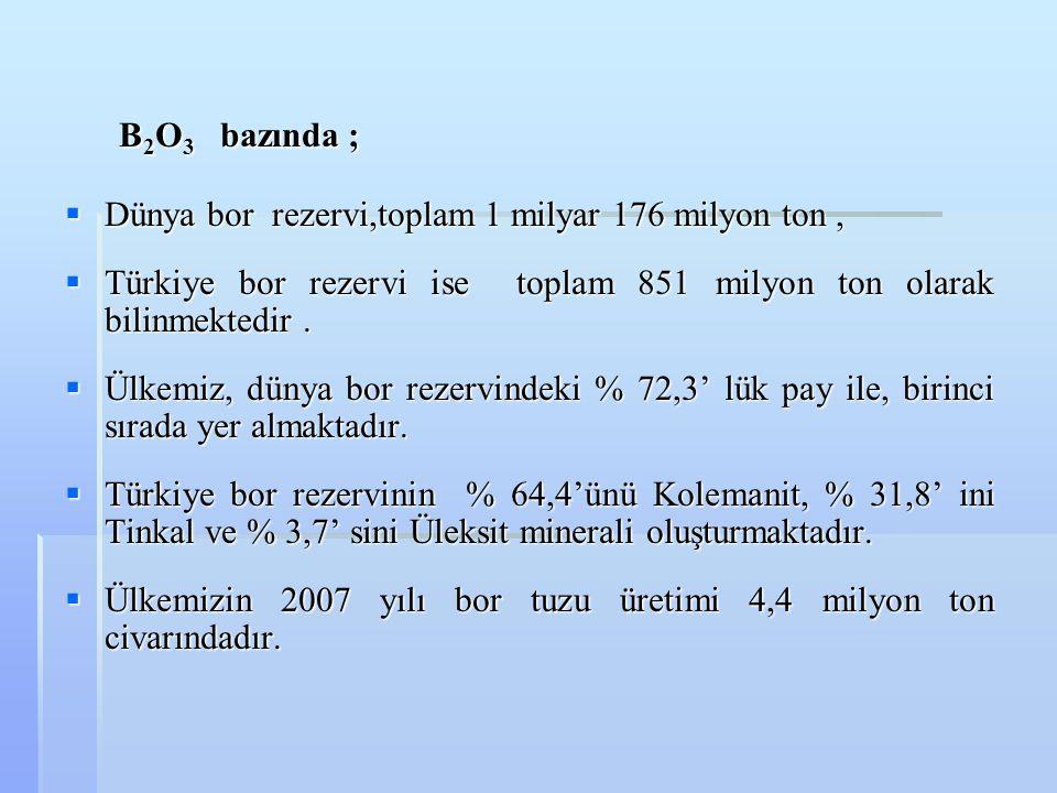B2O3 bazında ; Dünya bor rezervi,toplam 1 milyar 176 milyon ton ,